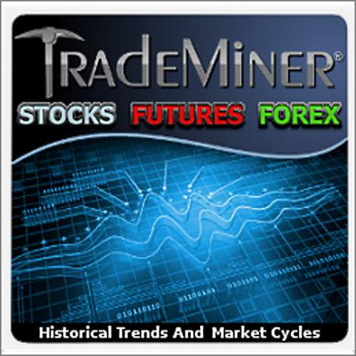 Trade Miner Stocks Futures and Forex